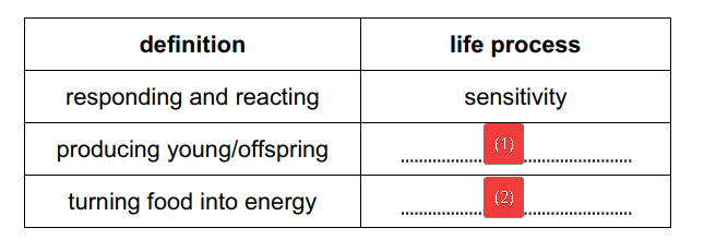 Cambridge Primary Checkpoint Past Papers - Science - Paper 1